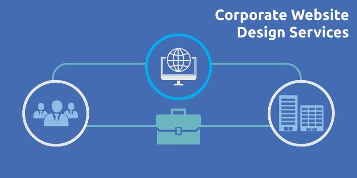 Constructia unui site corporate
